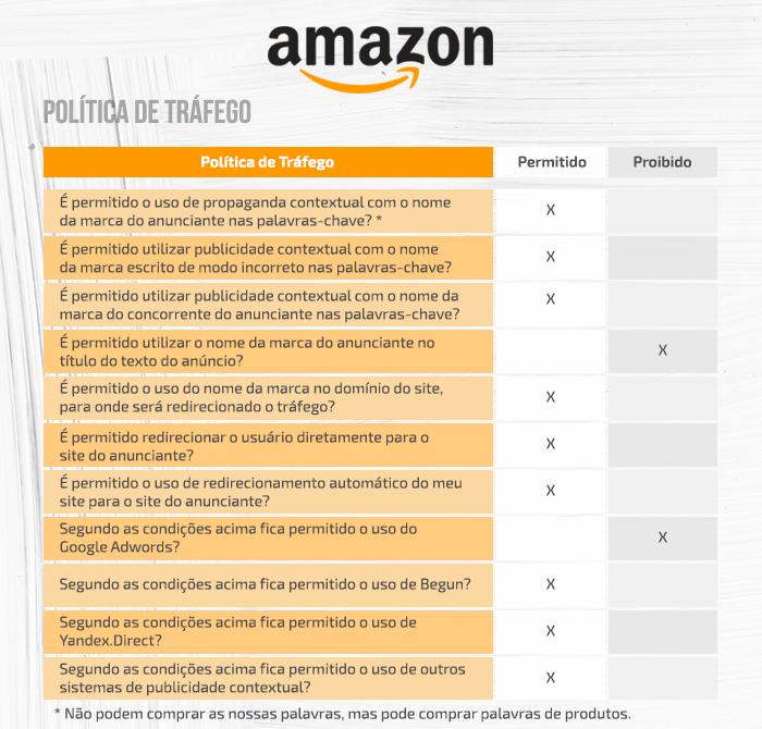 4ac9e5284 Programa de afiliados Amazon - Moda